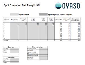 Compare Freight Offers Without Excel And Email Test Now